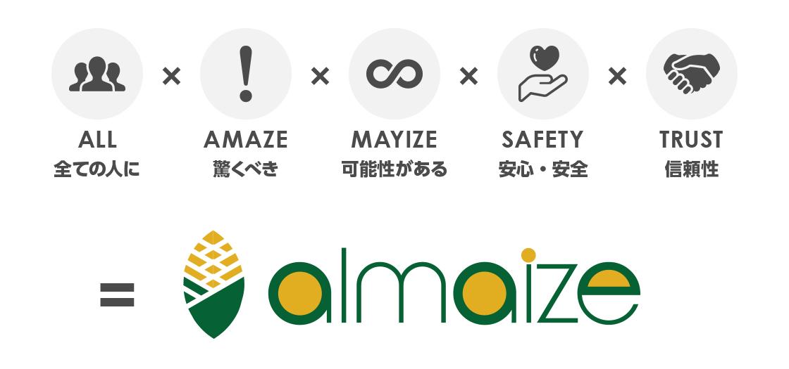 almaizeの名称の由来について